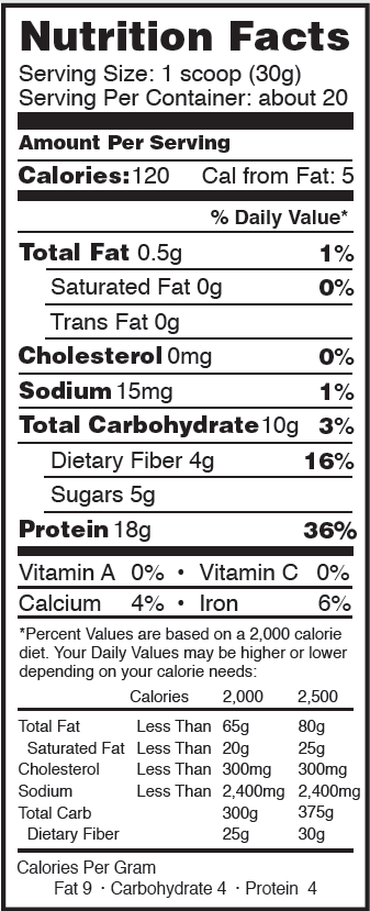 nutrition-facts-protein-2.0-1.26.2015