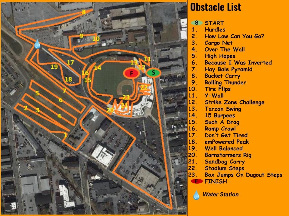 emPowered-OCR-course-map
