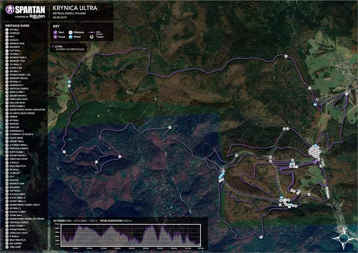 Spartan Krynica Ultra Course Outline